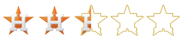 beer-chronicle-houston-craft-beer-review-rating-stars-2-5